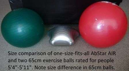 Exercise ball or AbStar Fitness Trainer? The patented AbStar AIR is safer, more versatile and more effective.